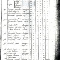 Registre de population du Faubourg-Noyon